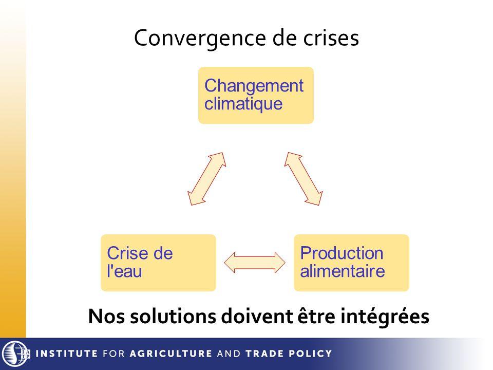 Convergence de crises.......