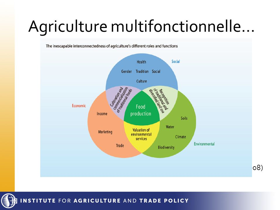 Agriculture multifonctionnelle... Source : IAASTD (2008)