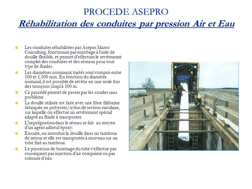 PROCEDE ASEPRO Réhabilitation des conduites par pression Air et Eau Les conduites réhabilitées par Asepro Maroc Consulting, fonctionne par enrobage à