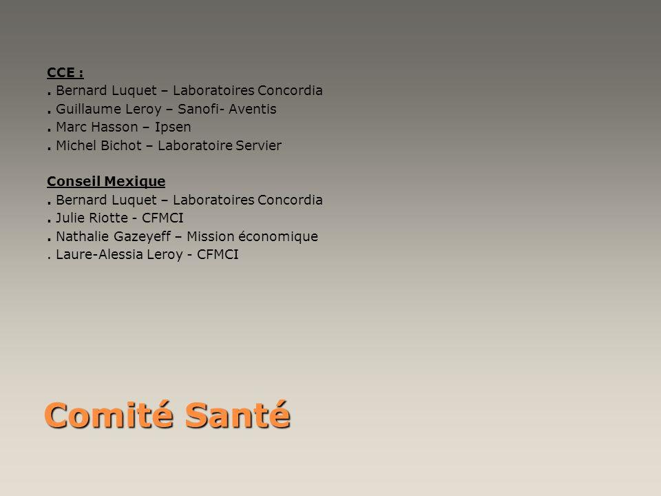 Comité Santé CCE :. Bernard Luquet – Laboratoires Concordia. Guillaume Leroy – Sanofi- Aventis. Marc Hasson – Ipsen. Michel Bichot – Laboratoire Servi