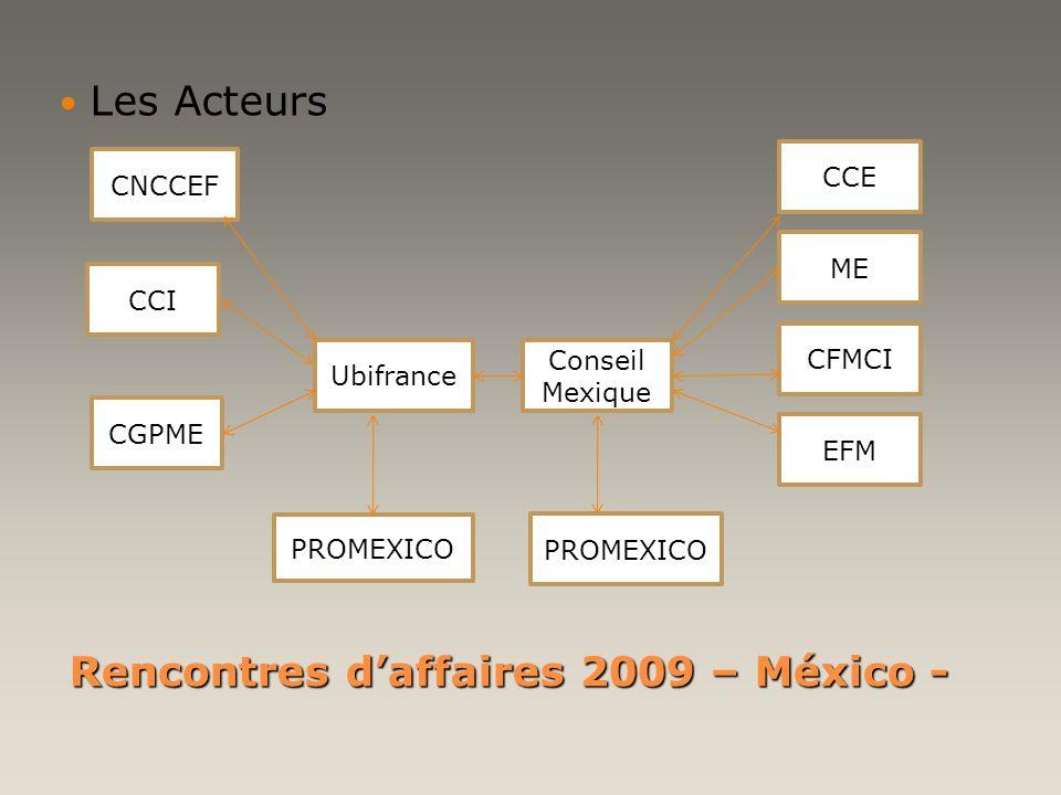 Rencontres daffaires 2009 – México - Les Acteurs Ubifrance CGPME CCI PROMEXICO CNCCEF Conseil Mexique CCE ME CFMCI EFM PROMEXICO