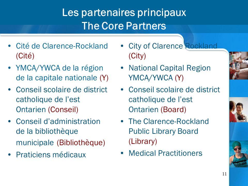 11 Les partenaires principaux The Core Partners Cité de Clarence-Rockland (Cité) YMCA/YWCA de la région de la capitale nationale (Y) Conseil scolaire