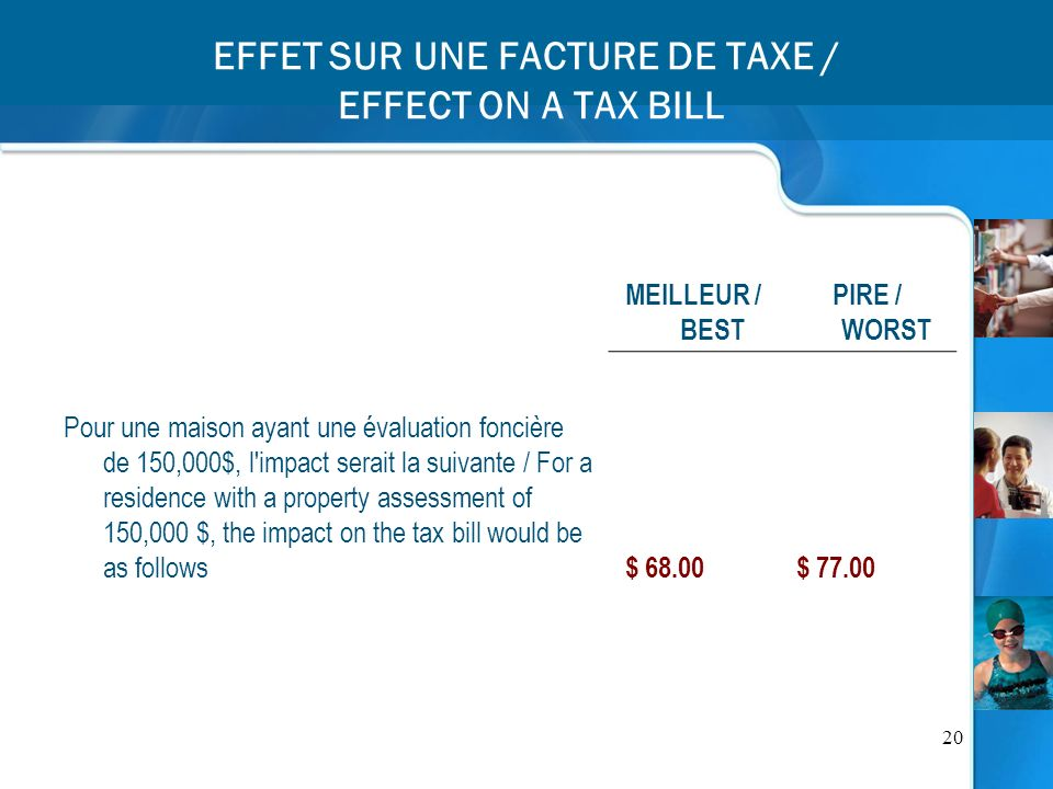 20 EFFET SUR UNE FACTURE DE TAXE / EFFECT ON A TAX BILL MEILLEUR / BEST PIRE / WORST Pour une maison ayant une évaluation foncière de 150,000$, l impact serait la suivante / For a residence with a property assessment of 150,000 $, the impact on the tax bill would be as follows $ 68.00 $ 77.00