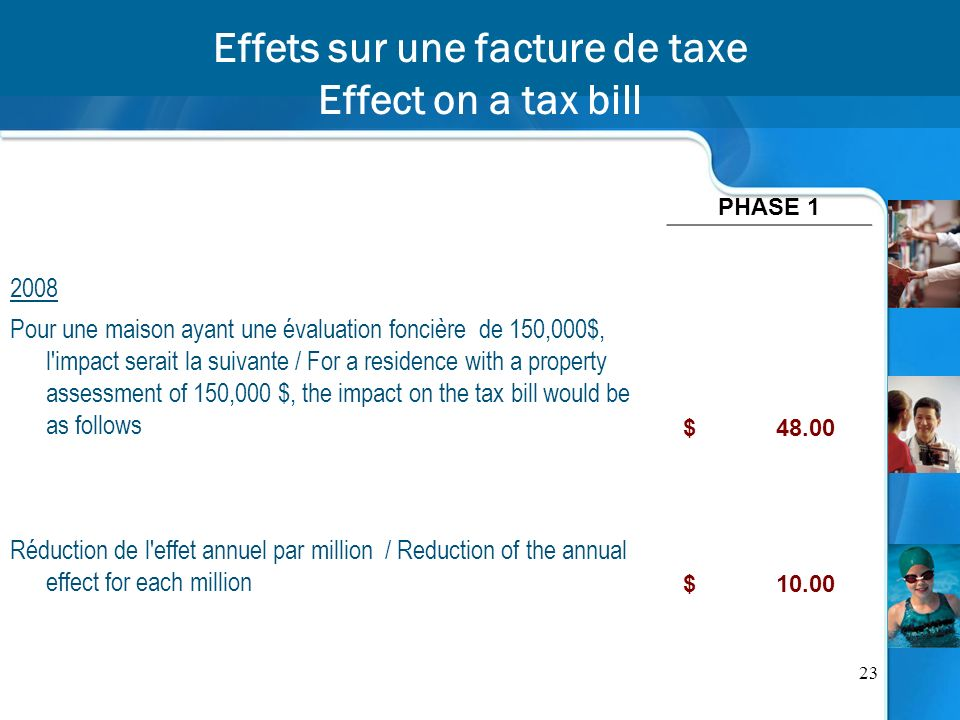23 Effets sur une facture de taxe Effect on a tax bill PHASE 1 2008 Pour une maison ayant une évaluation foncière de 150,000$, l impact serait la suivante / For a residence with a property assessment of 150,000 $, the impact on the tax bill would be as follows $ 48.00 Réduction de l effet annuel par million / Reduction of the annual effect for each million $ 10.00