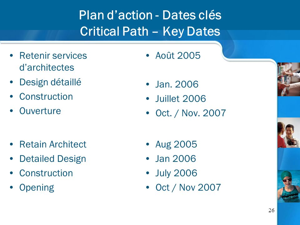 26 Plan daction - Dates clés Critical Path – Key Dates Retenir services darchitectes Design détaillé Construction Ouverture Août 2005 Jan.