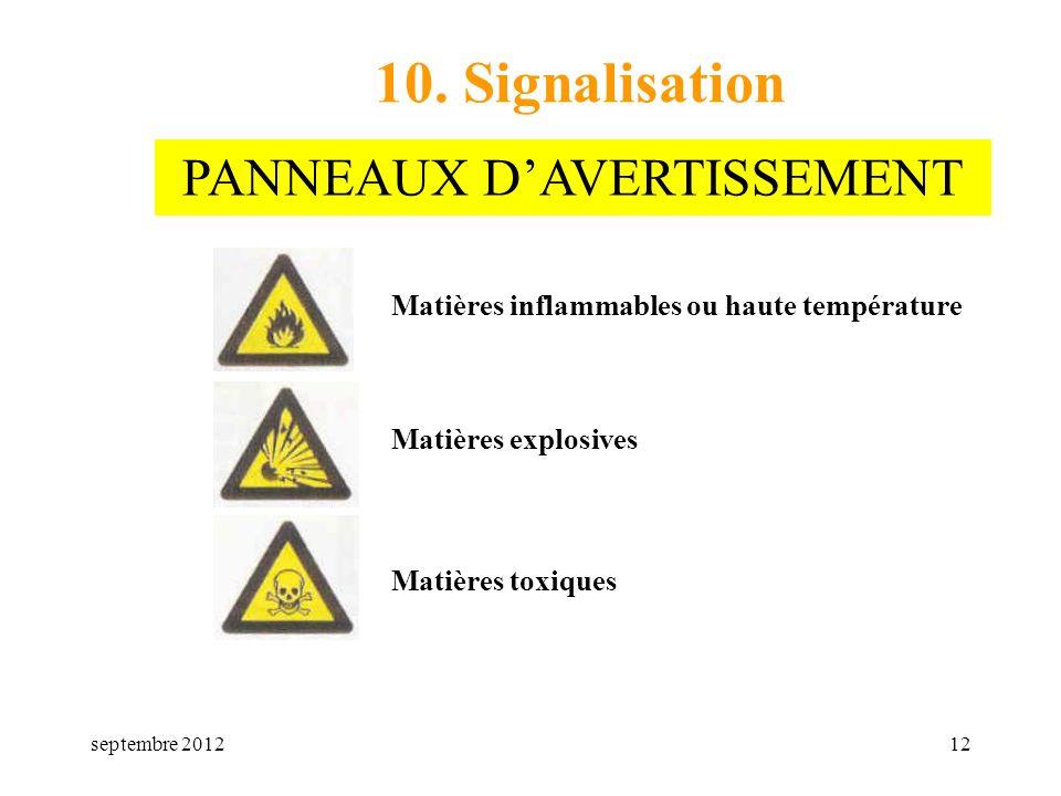 septembre 201212 10. Signalisation Matières inflammables ou haute température Matières explosives Matières toxiques PANNEAUX DAVERTISSEMENT