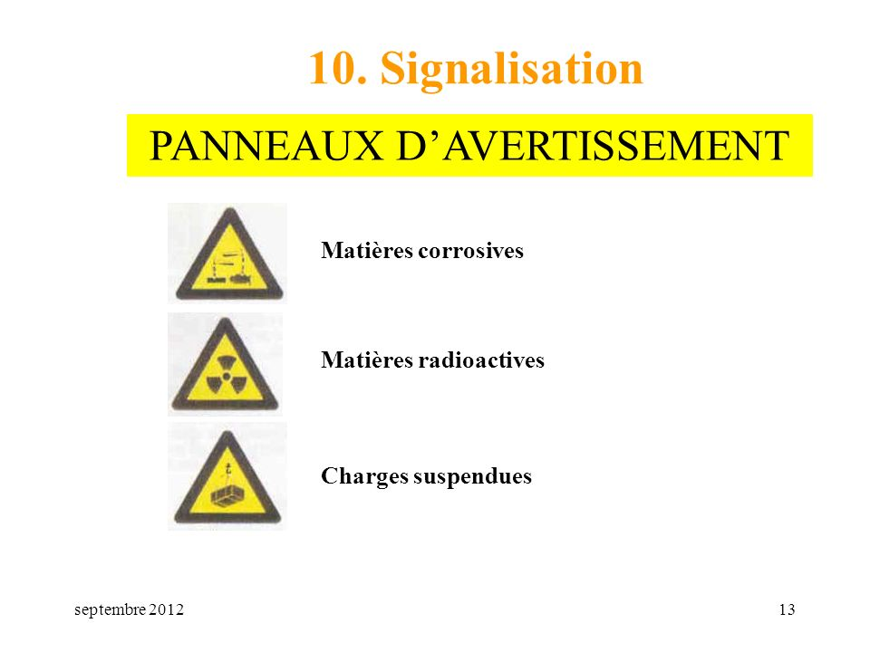 septembre 201213 10. Signalisation Matières corrosives Matières radioactives Charges suspendues PANNEAUX DAVERTISSEMENT