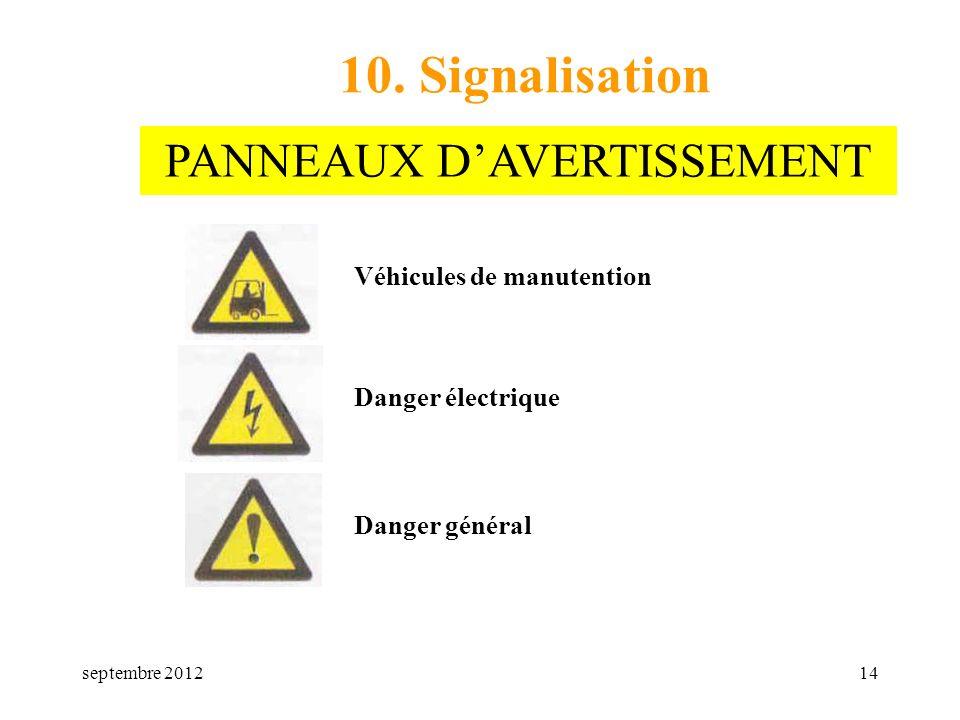 septembre 201214 10. Signalisation Véhicules de manutention Danger électrique Danger général PANNEAUX DAVERTISSEMENT