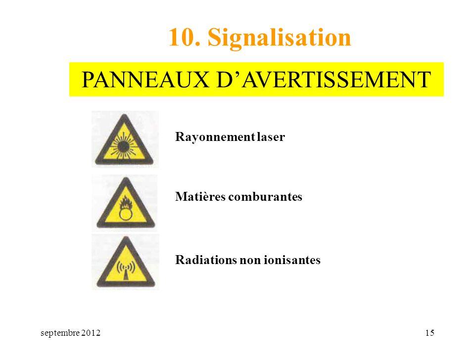 septembre 201215 10. Signalisation Rayonnement laser Matières comburantes Radiations non ionisantes PANNEAUX DAVERTISSEMENT