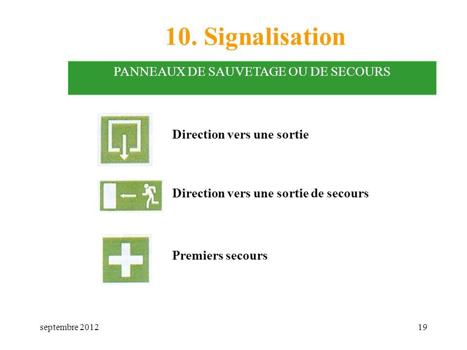 septembre 201219 10. Signalisation Direction vers une sortie Direction vers une sortie de secours Premiers secours PANNEAUX DE SAUVETAGE OU DE SECOURS