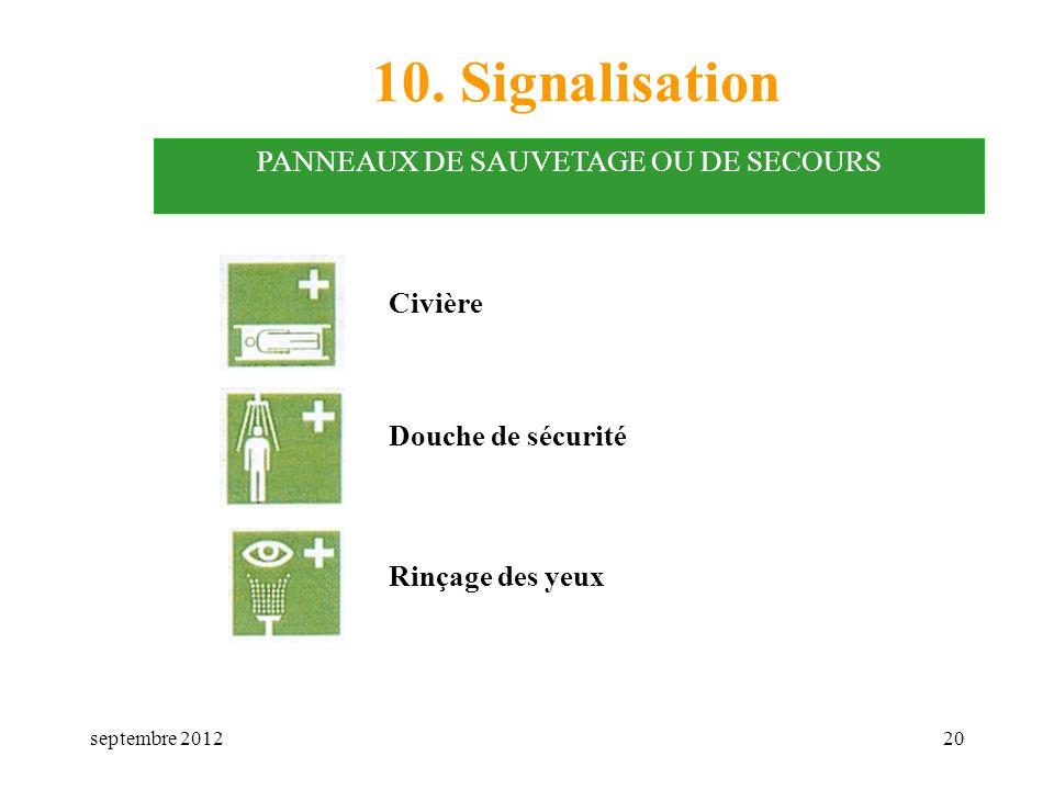 septembre 201220 10. Signalisation Civière Douche de sécurité Rinçage des yeux PANNEAUX DE SAUVETAGE OU DE SECOURS