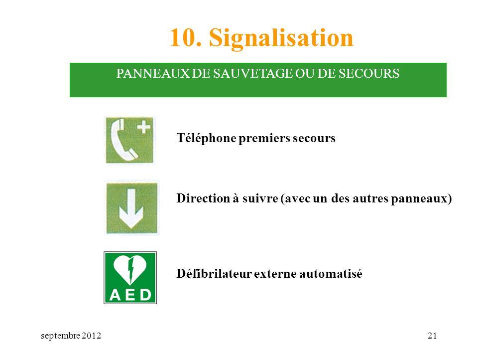 septembre 201221 10. Signalisation Téléphone premiers secours Direction à suivre (avec un des autres panneaux) PANNEAUX DE SAUVETAGE OU DE SECOURS Déf