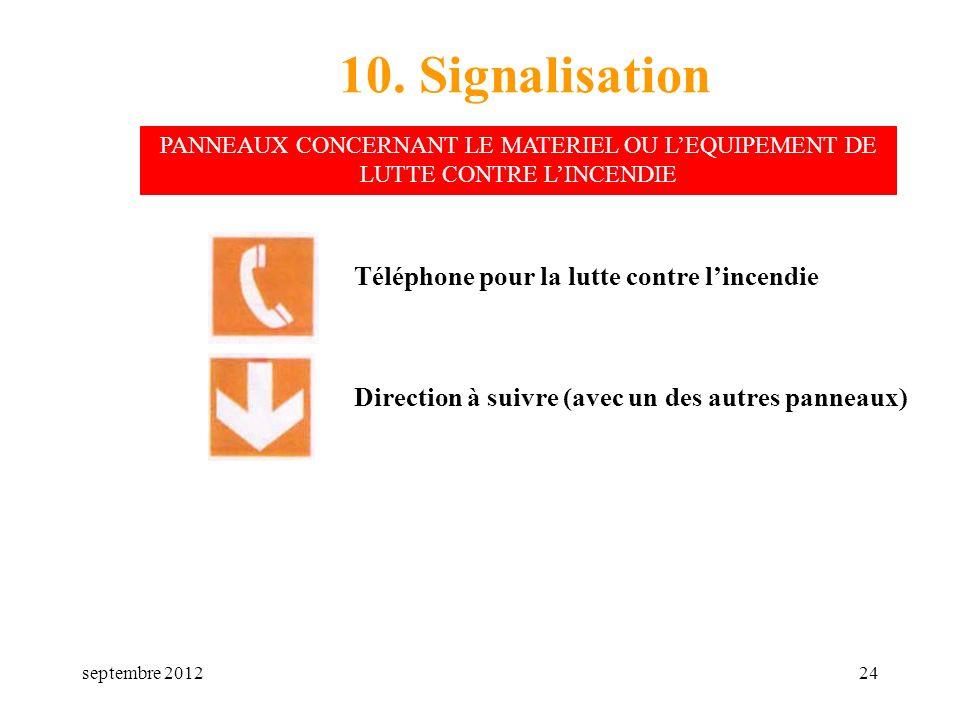 septembre 201224 10. Signalisation Téléphone pour la lutte contre lincendie Direction à suivre (avec un des autres panneaux) PANNEAUX CONCERNANT LE MA