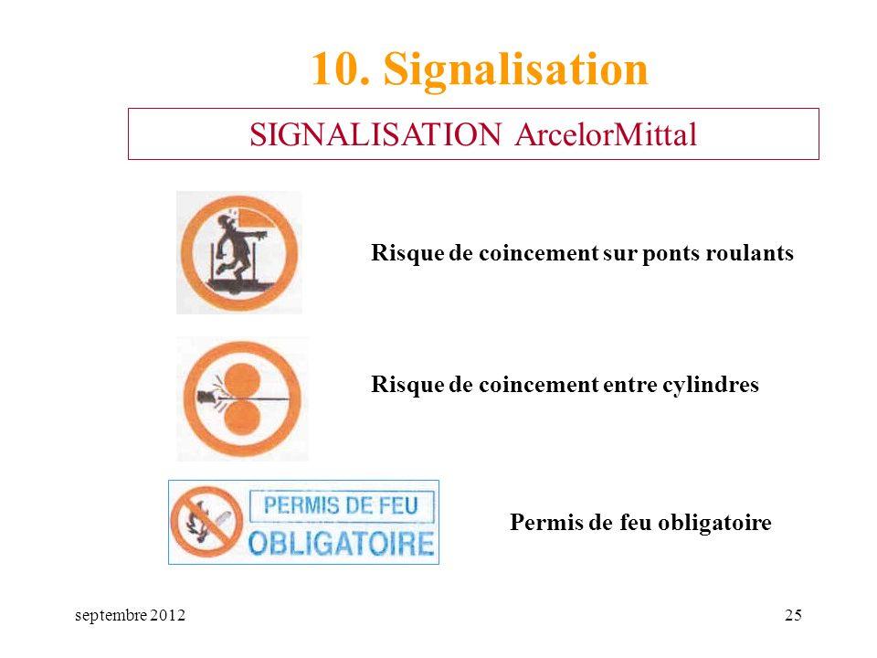 septembre 201225 10. Signalisation SIGNALISATION ArcelorMittal Permis de feu obligatoire Risque de coincement sur ponts roulants Risque de coincement