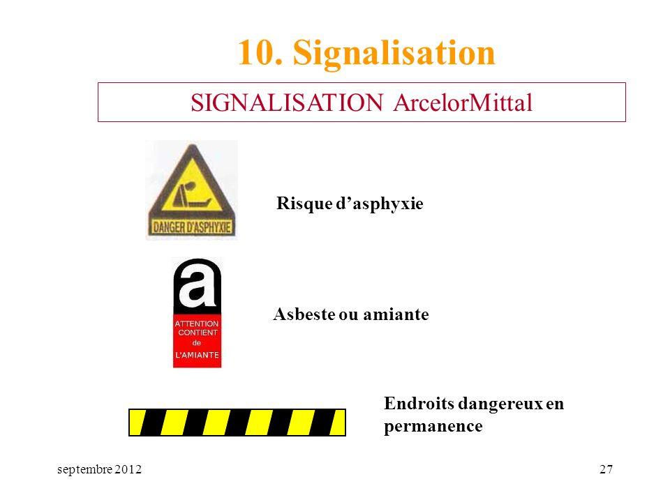 septembre 201227 Risque dasphyxie Asbeste ou amiante 10. Signalisation SIGNALISATION ArcelorMittal Endroits dangereux en permanence