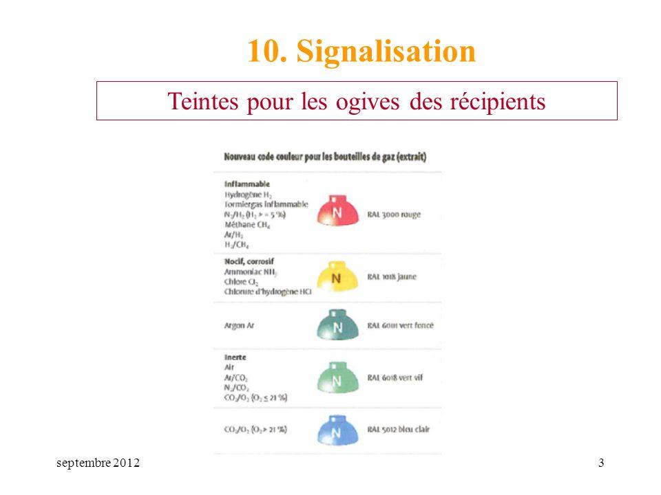 septembre 20124 10. Signalisation Teintes pour les ogives des récipients