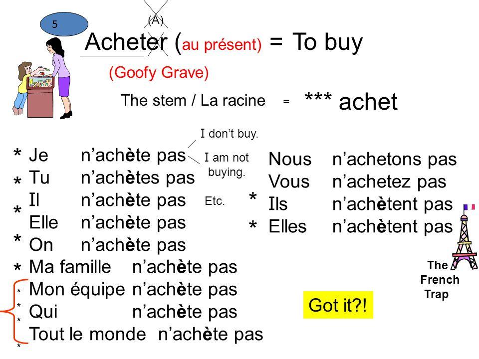 Acheter ( au présent) =To buy The stem / La racine = *** achet 5 Je Tu I l Elle On Ma famille Mon équipe Qui Tout le monde nachète pas nachètes pas na