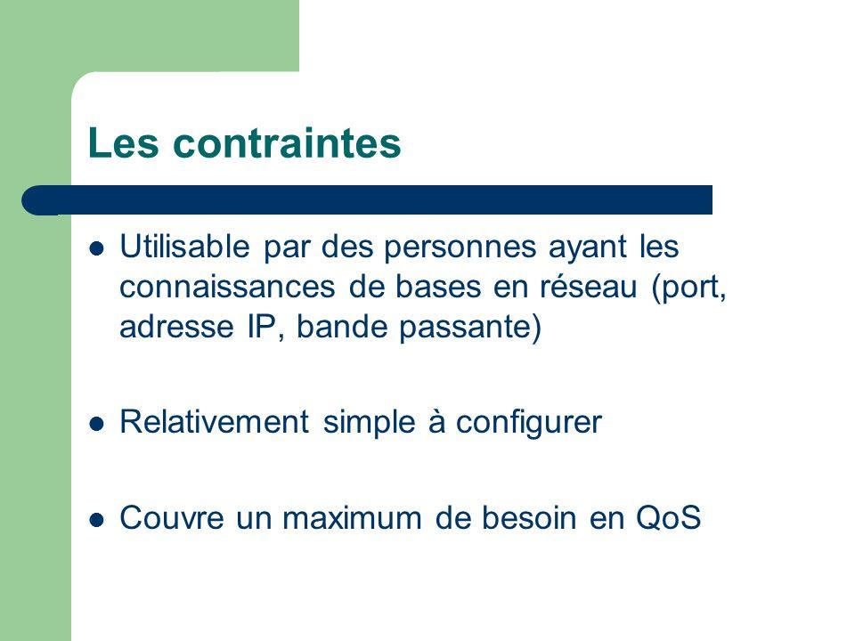 Les contraintes Utilisable par des personnes ayant les connaissances de bases en réseau (port, adresse IP, bande passante) Relativement simple à configurer Couvre un maximum de besoin en QoS
