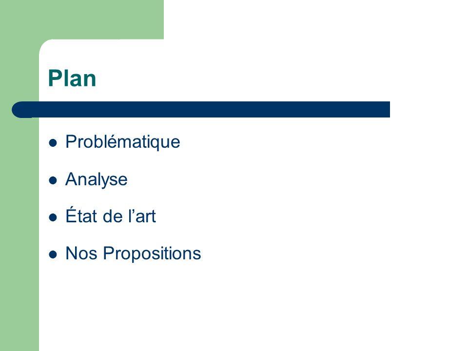 Plan Problématique Analyse État de lart Nos Propositions