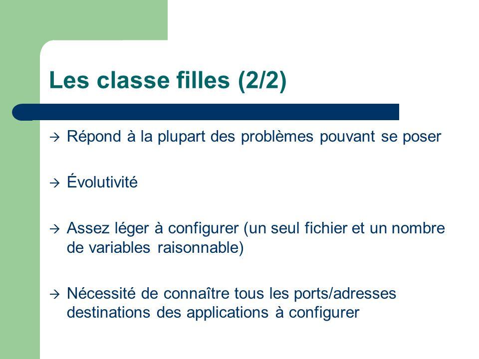 Les classe filles (2/2) Répond à la plupart des problèmes pouvant se poser Évolutivité Assez léger à configurer (un seul fichier et un nombre de variables raisonnable) Nécessité de connaître tous les ports/adresses destinations des applications à configurer