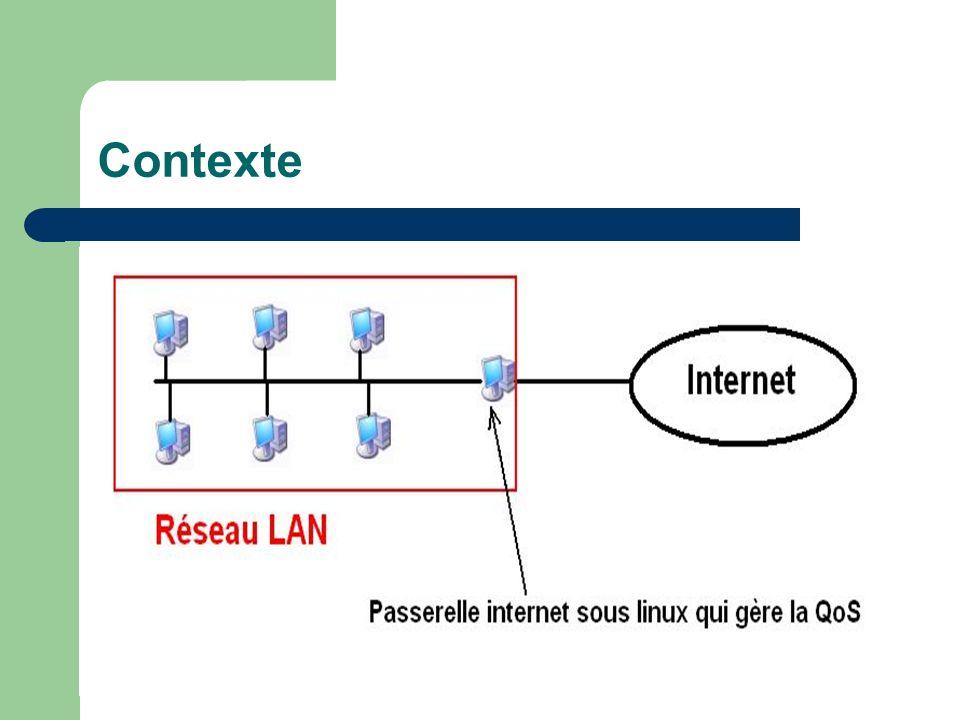 Contexte Qualité de Service (QoS) .