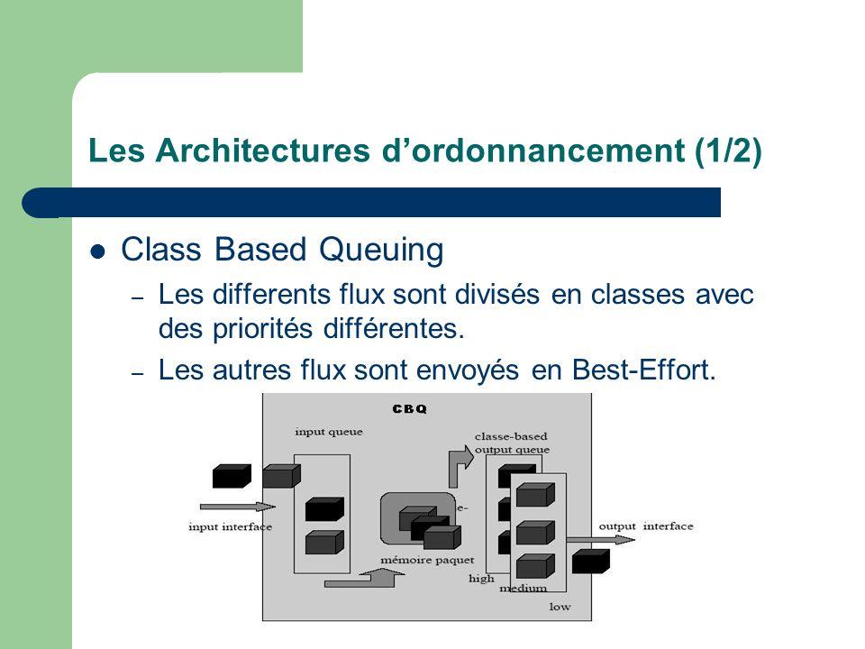 Les Architectures dordonnancement (1/2) Class Based Queuing – Les differents flux sont divisés en classes avec des priorités différentes.