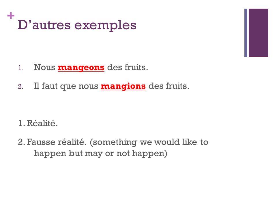 + Dautres exemples 1. Nous mangeons des fruits. 2. Il faut que nous mangions des fruits. 1. Réalité. 2. Fausse réalité. (something we would like to ha