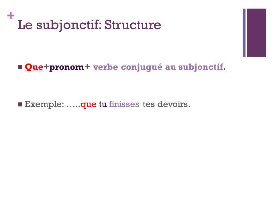 + Le subjonctif: Structure Que+pronom+ verbe conjugué au subjonctif. Exemple: …..que tu finisses tes devoirs.