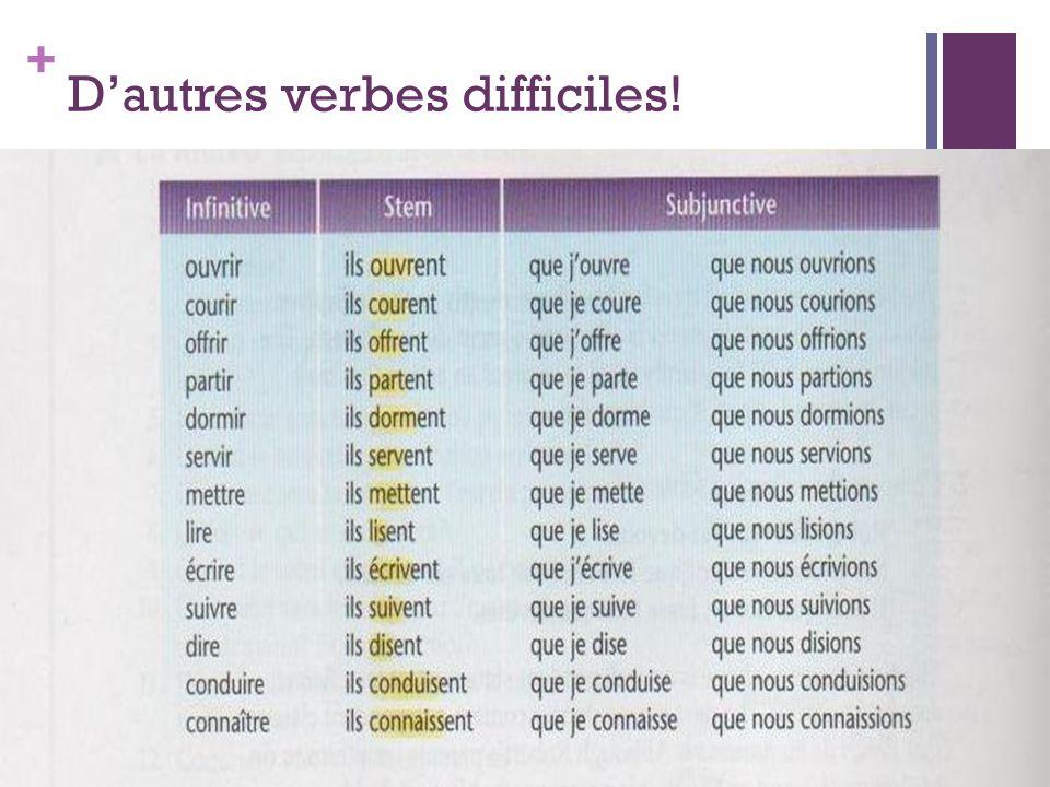 + Pratiquons les verbes difficiles.