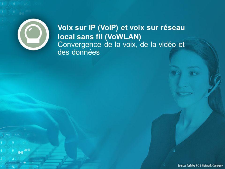 Voix sur IP (VoIP) et voix sur réseau local sans fil (VoWLAN) Convergence de la voix, de la vidéo et des données
