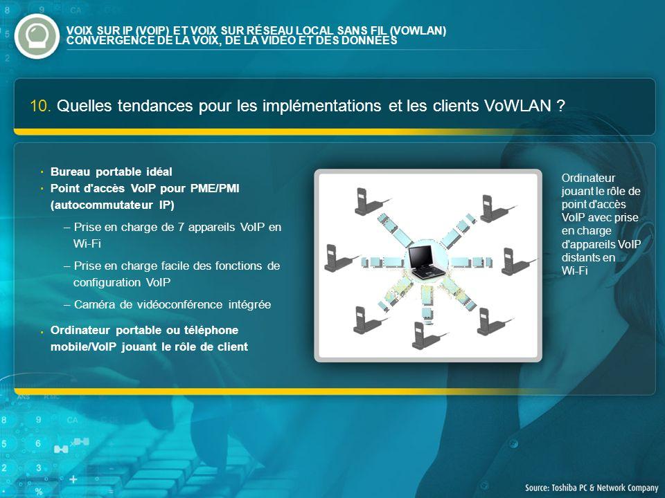 10. Quelles tendances pour les implémentations et les clients VoWLAN ? Ordinateur jouant le rôle de point d'accès VoIP avec prise en charge d'appareil