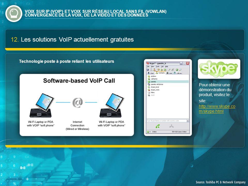 12. Les solutions VoIP actuellement gratuites Pour obtenir une démonstration du produit, visitez le site: http://www.skype.co m/skype.html http://www.
