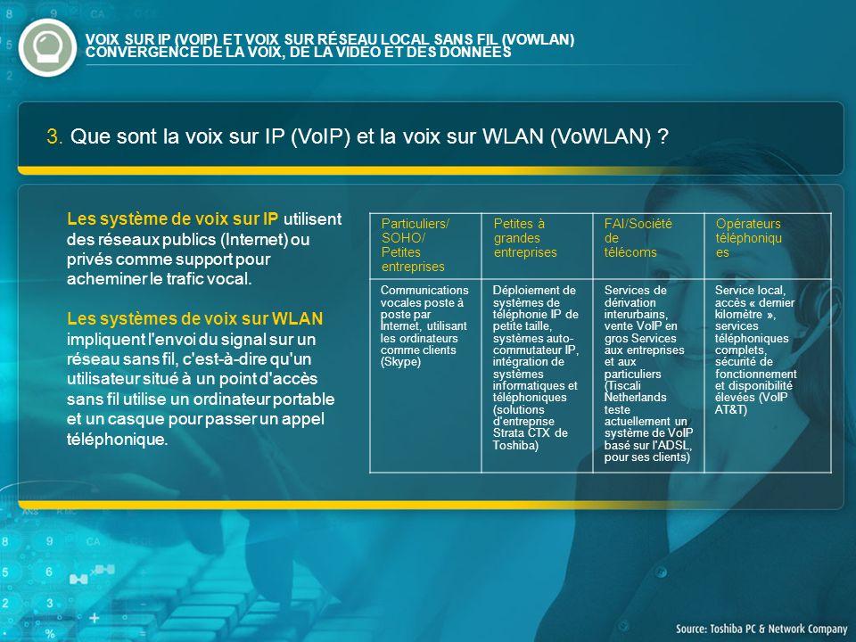 3. Que sont la voix sur IP (VoIP) et la voix sur WLAN (VoWLAN) ? Les système de voix sur IP utilisent des réseaux publics (Internet) ou privés comme s