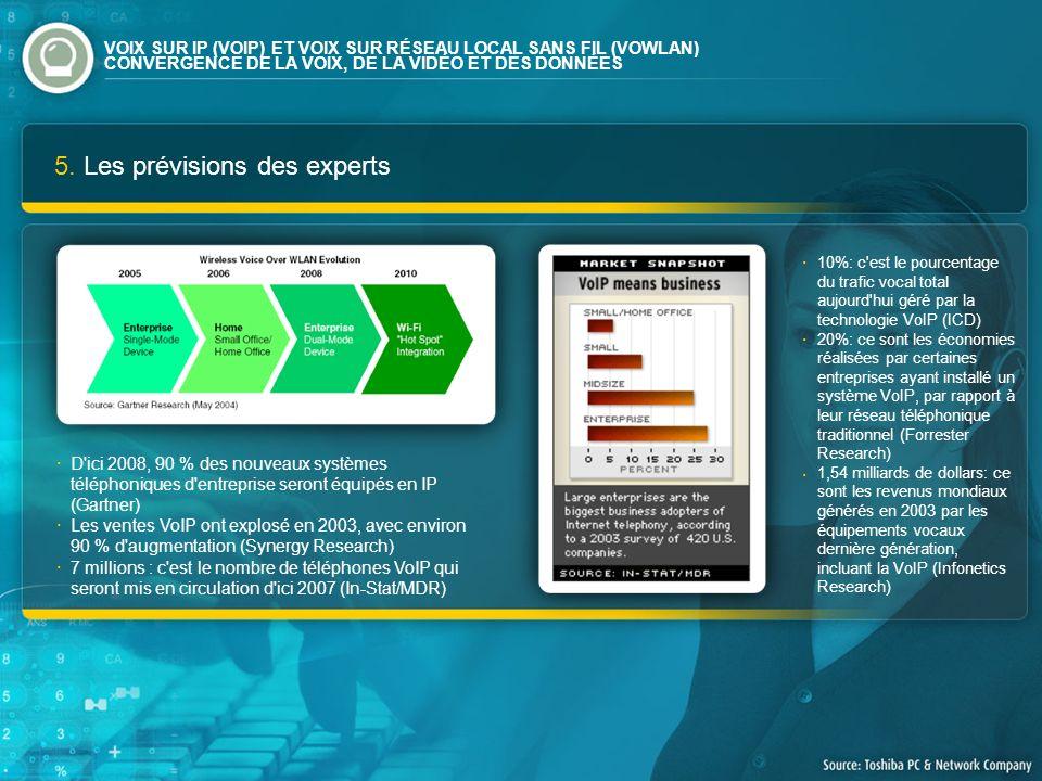 5. Les prévisions des experts D'ici 2008, 90 % des nouveaux systèmes téléphoniques d'entreprise seront équipés en IP (Gartner) Les ventes VoIP ont exp