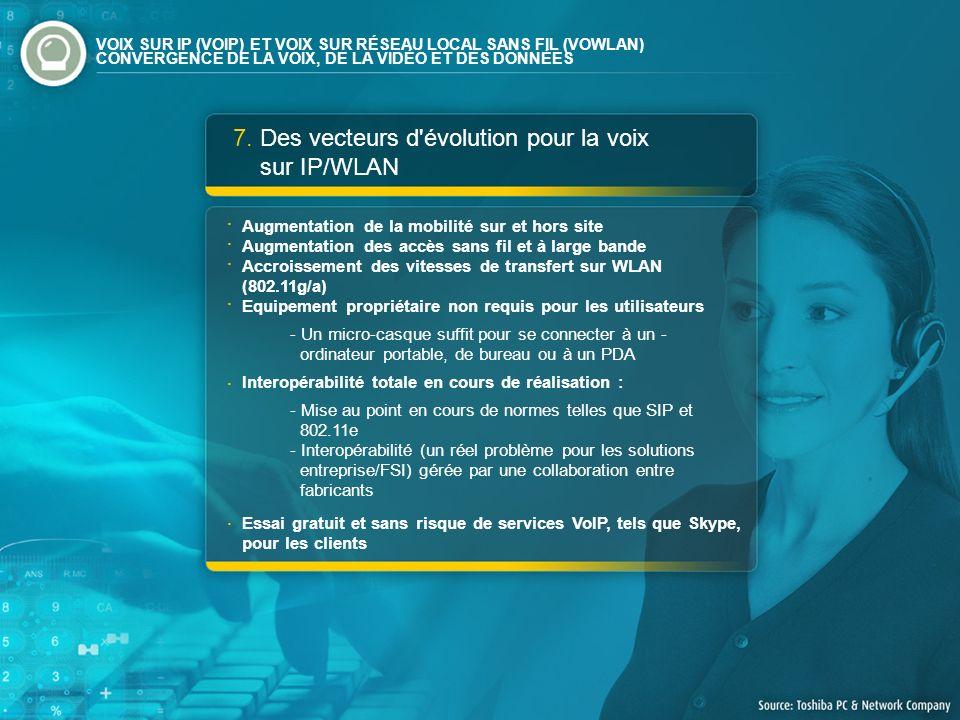 7. Des vecteurs d'évolution pour la voix sur IP/WLAN Augmentation de la mobilité sur et hors site Augmentation des accès sans fil et à large bande Acc