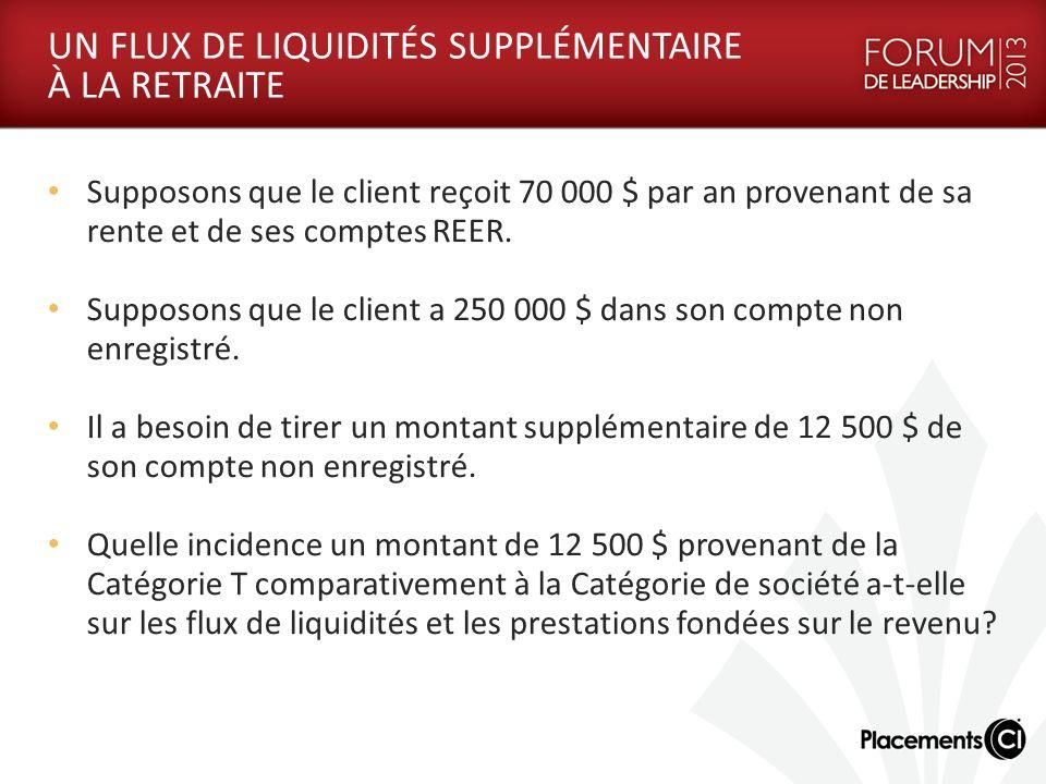 UN FLUX DE LIQUIDITÉS SUPPLÉMENTAIRE À LA RETRAITE Supposons que le client reçoit 70 000 $ par an provenant de sa rente et de ses comptes REER.