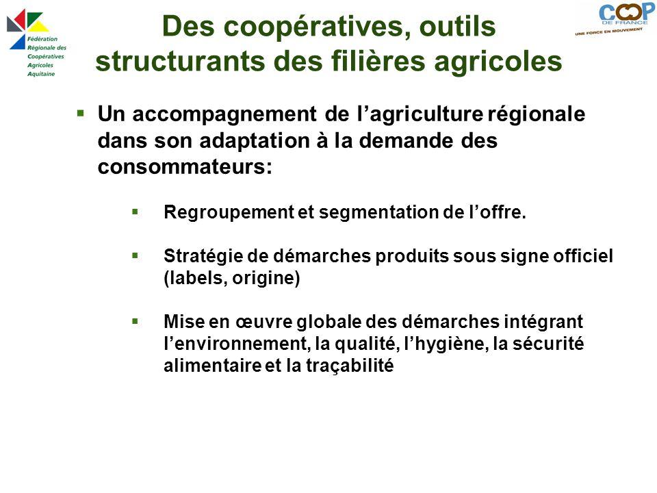 Des coopératives, outils structurants des filières agricoles Un accompagnement de lagriculture régionale dans son adaptation à la demande des consommateurs: Regroupement et segmentation de loffre.