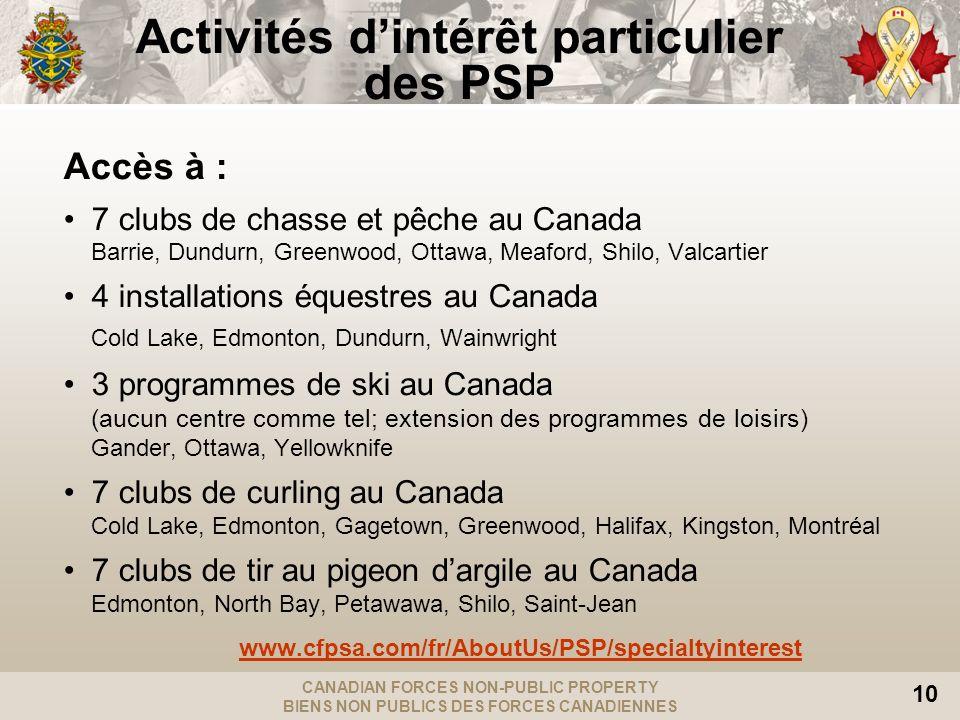 CANADIAN FORCES NON-PUBLIC PROPERTY BIENS NON PUBLICS DES FORCES CANADIENNES 10 Activités dintérêt particulier des PSP Accès à : 7 clubs de chasse et pêche au Canada Barrie, Dundurn, Greenwood, Ottawa, Meaford, Shilo, Valcartier 4 installations équestres au Canada Cold Lake, Edmonton, Dundurn, Wainwright 3 programmes de ski au Canada (aucun centre comme tel; extension des programmes de loisirs) Gander, Ottawa, Yellowknife 7 clubs de curling au Canada Cold Lake, Edmonton, Gagetown, Greenwood, Halifax, Kingston, Montréal 7 clubs de tir au pigeon dargile au Canada Edmonton, North Bay, Petawawa, Shilo, Saint-Jean www.cfpsa.com/fr/AboutUs/PSP/specialtyinterest