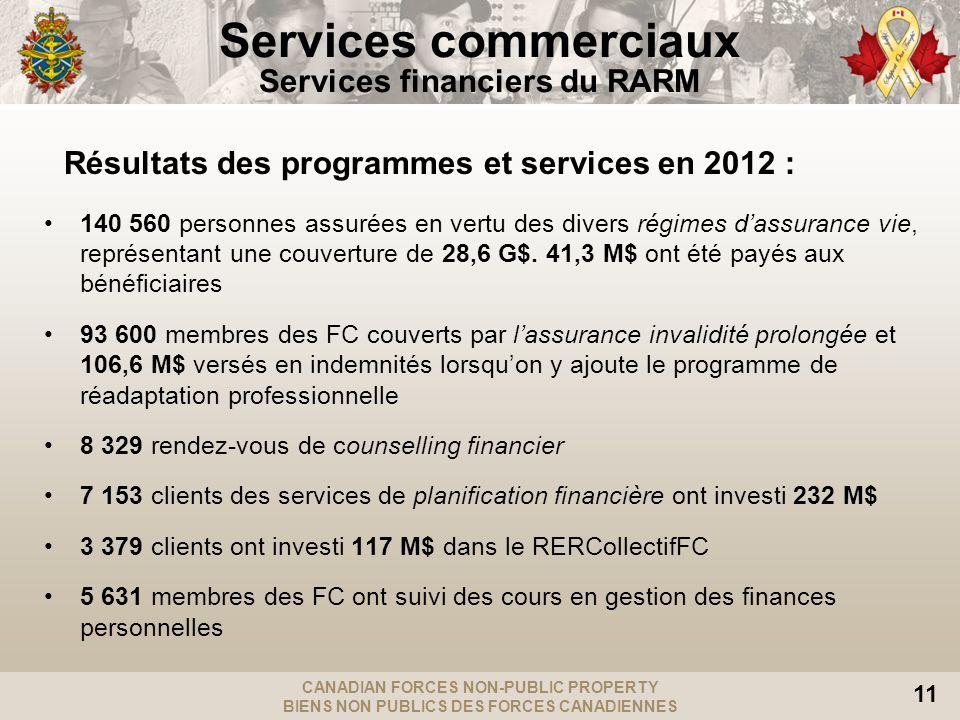 CANADIAN FORCES NON-PUBLIC PROPERTY BIENS NON PUBLICS DES FORCES CANADIENNES 11 Services commerciaux Services financiers du RARM 140 560 personnes ass