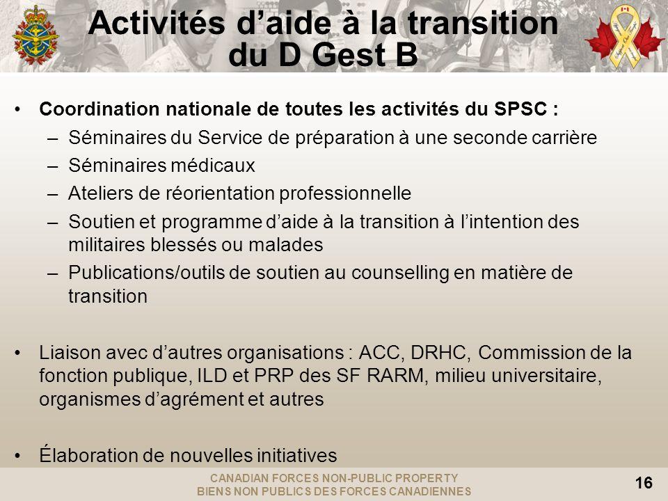 CANADIAN FORCES NON-PUBLIC PROPERTY BIENS NON PUBLICS DES FORCES CANADIENNES 16 Activités daide à la transition du D Gest B Coordination nationale de