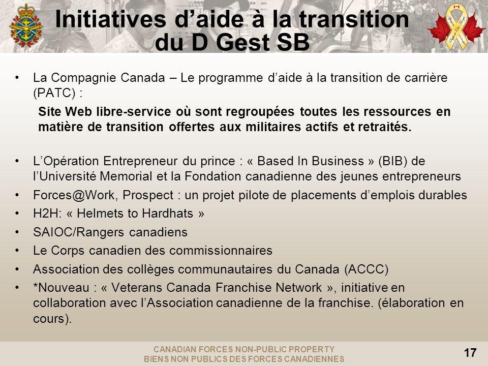 CANADIAN FORCES NON-PUBLIC PROPERTY BIENS NON PUBLICS DES FORCES CANADIENNES 17 Initiatives daide à la transition du D Gest SB La Compagnie Canada – L