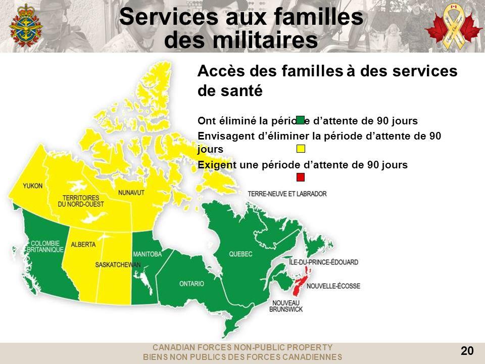 CANADIAN FORCES NON-PUBLIC PROPERTY BIENS NON PUBLICS DES FORCES CANADIENNES 20 Services aux familles des militaires Accès des familles à des services