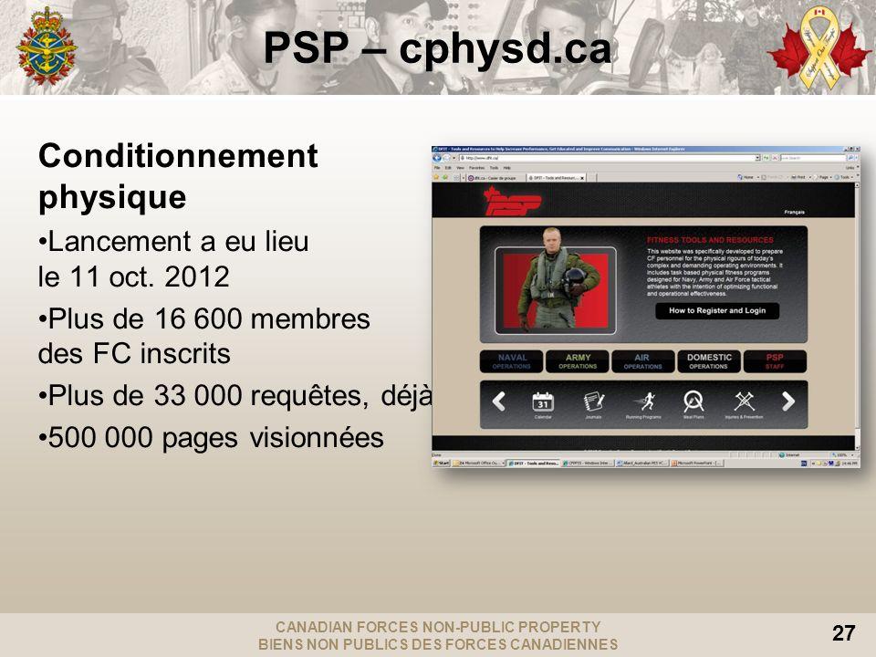 CANADIAN FORCES NON-PUBLIC PROPERTY BIENS NON PUBLICS DES FORCES CANADIENNES 27 PSP – cphysd.ca Conditionnement physique Lancement a eu lieu le 11 oct.