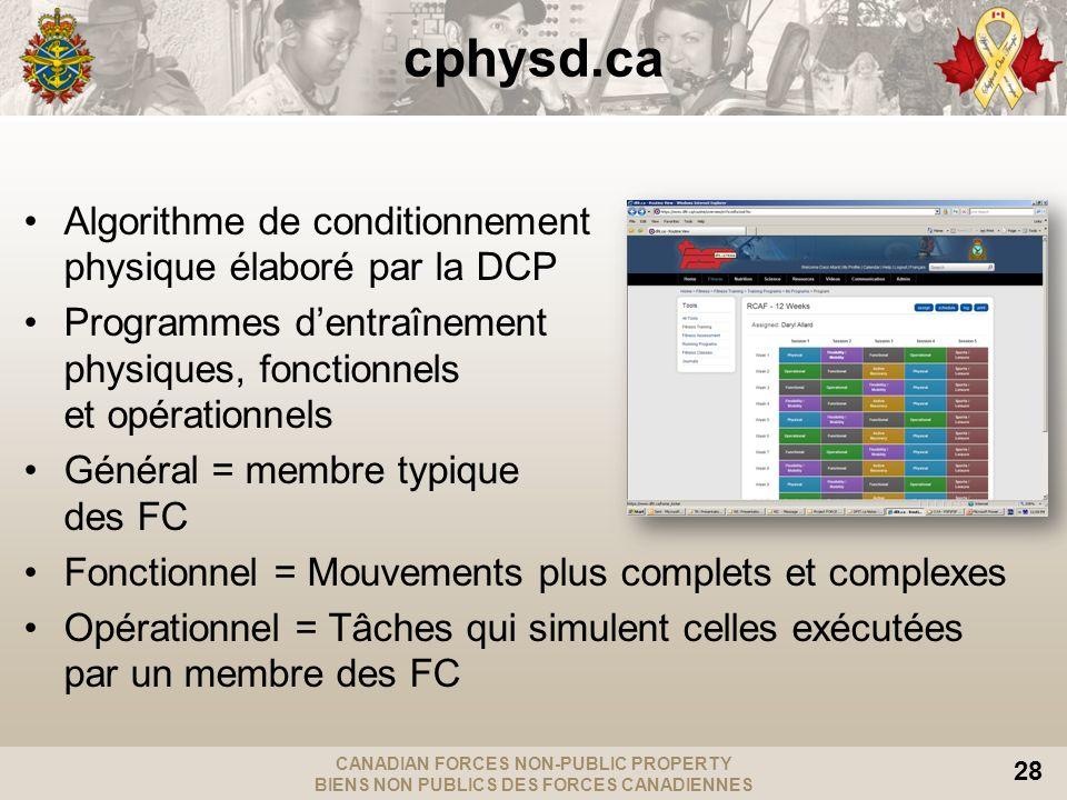 CANADIAN FORCES NON-PUBLIC PROPERTY BIENS NON PUBLICS DES FORCES CANADIENNES 28 cphysd.ca Algorithme de conditionnement physique élaboré par la DCP Pr