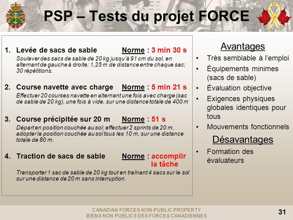 CANADIAN FORCES NON-PUBLIC PROPERTY BIENS NON PUBLICS DES FORCES CANADIENNES 31 PSP – Tests du projet FORCE 1.Levée de sacs de sableNorme : 3 min 30 s