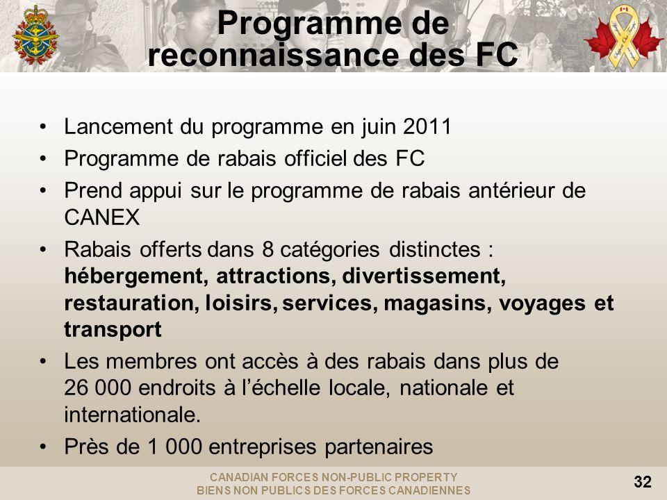 CANADIAN FORCES NON-PUBLIC PROPERTY BIENS NON PUBLICS DES FORCES CANADIENNES 32 Programme de reconnaissance des FC Lancement du programme en juin 2011