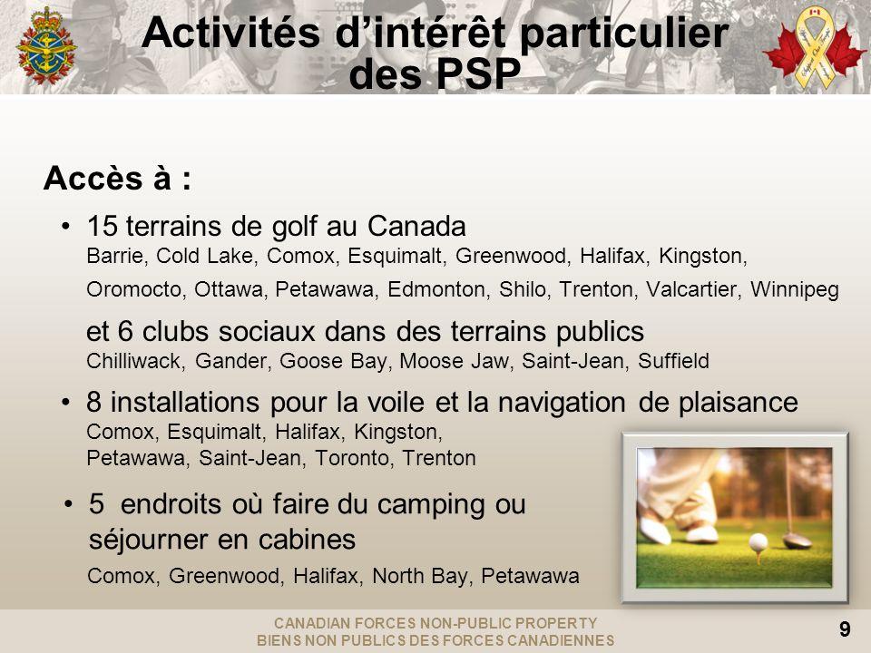 CANADIAN FORCES NON-PUBLIC PROPERTY BIENS NON PUBLICS DES FORCES CANADIENNES 9 Activités dintérêt particulier des PSP Accès à : 15 terrains de golf au Canada Barrie, Cold Lake, Comox, Esquimalt, Greenwood, Halifax, Kingston, Oromocto, Ottawa, Petawawa, Edmonton, Shilo, Trenton, Valcartier, Winnipeg et 6 clubs sociaux dans des terrains publics Chilliwack, Gander, Goose Bay, Moose Jaw, Saint-Jean, Suffield 8 installations pour la voile et la navigation de plaisance Comox, Esquimalt, Halifax, Kingston, Petawawa, Saint-Jean, Toronto, Trenton 5 endroits où faire du camping ou séjourner en cabines Comox, Greenwood, Halifax, North Bay, Petawawa