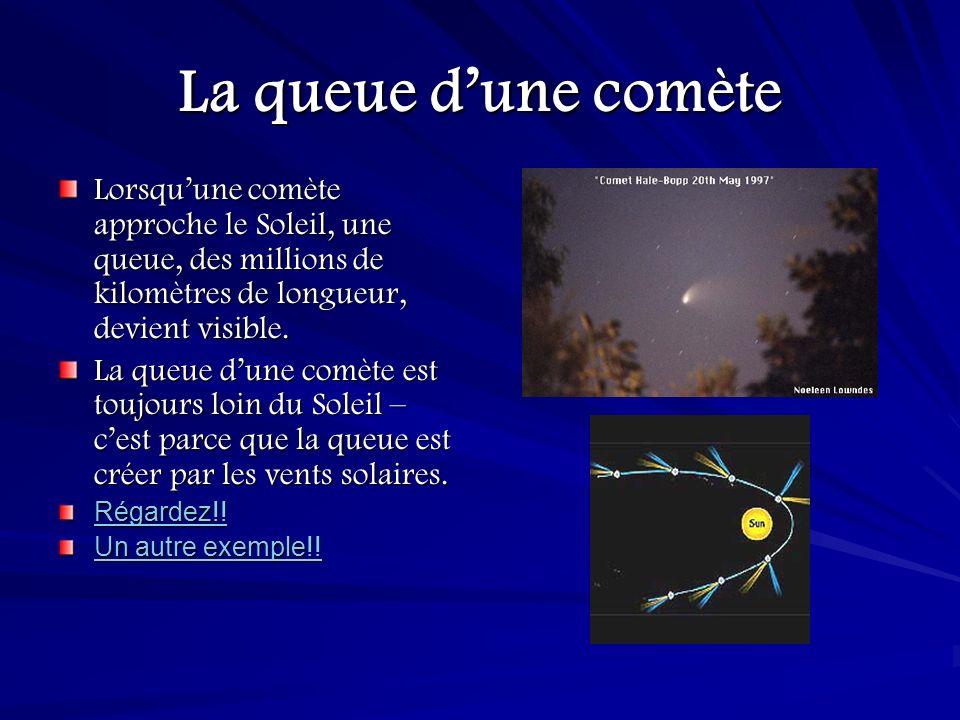 Les pluies détoiles filantes Les nuages de météores sont produit par les comètes…lorsque les comètes orbitent le soleil elles laissent du débris Le débris des comètes forme les nuages de météores qui produisent les pluies détoiles filantes