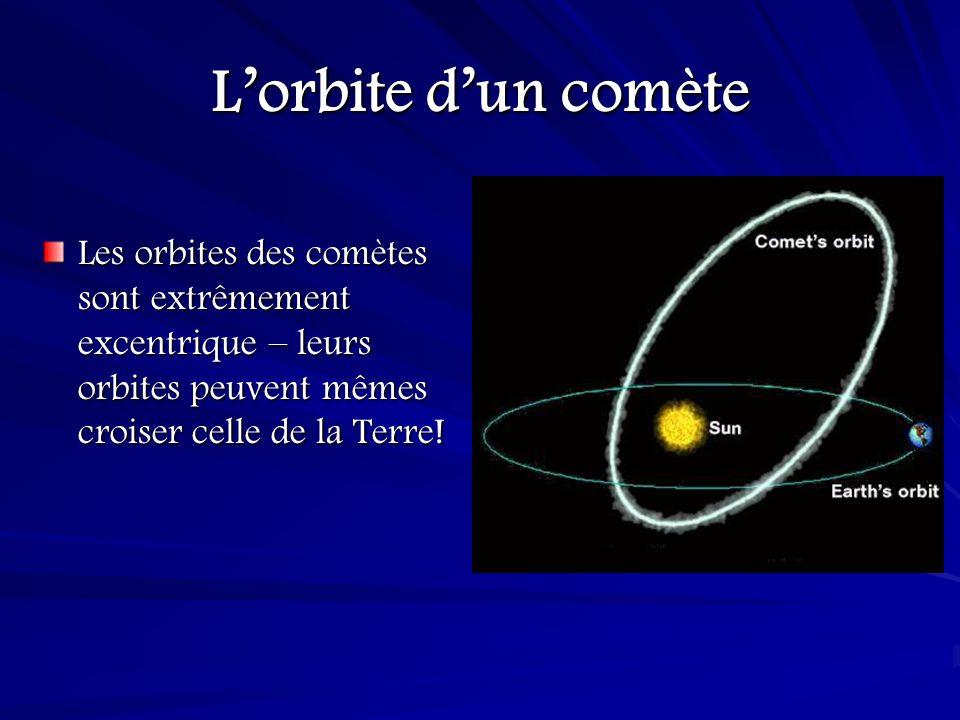 Ou se trouvent les comètes??.