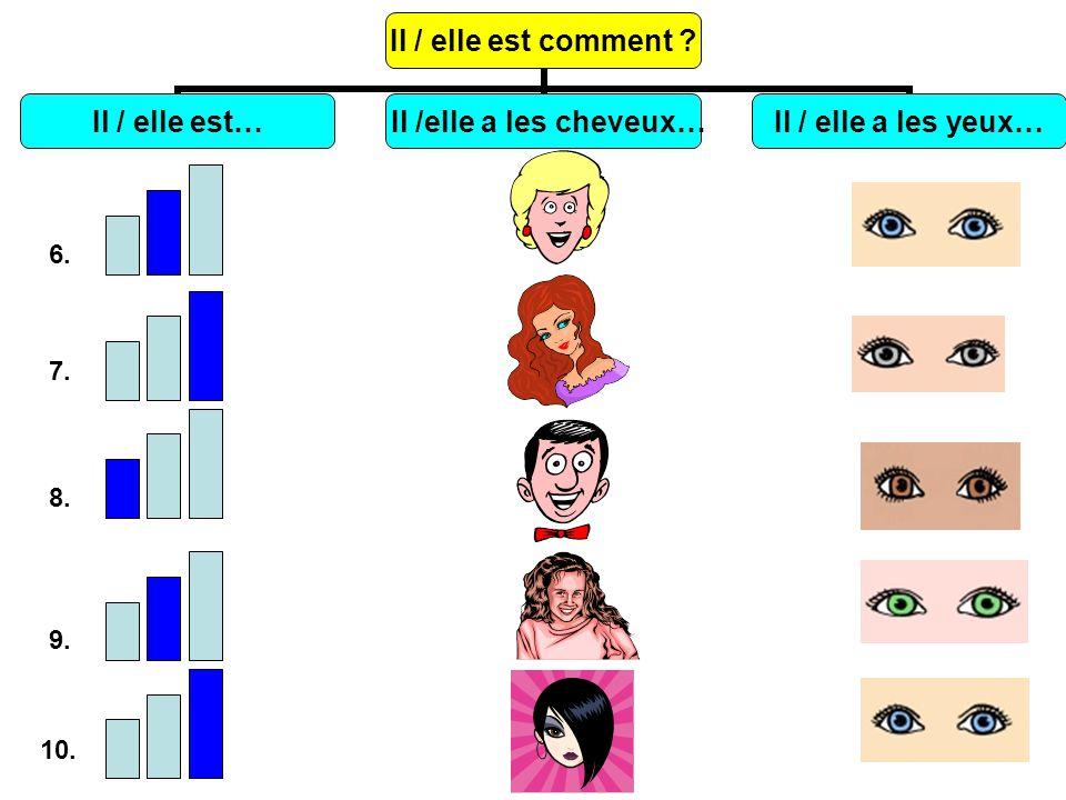 Il / elle est comment ? Il / elle est… Il /elle a les cheveux… Il / elle a les yeux… 6. 7. 8. 9. 10.